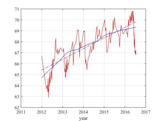 example_climatedata_1.jpg